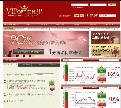 VIPoptionの口コミ、評判、詐欺情報