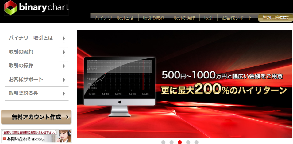 バイナリーチャートTOP画面